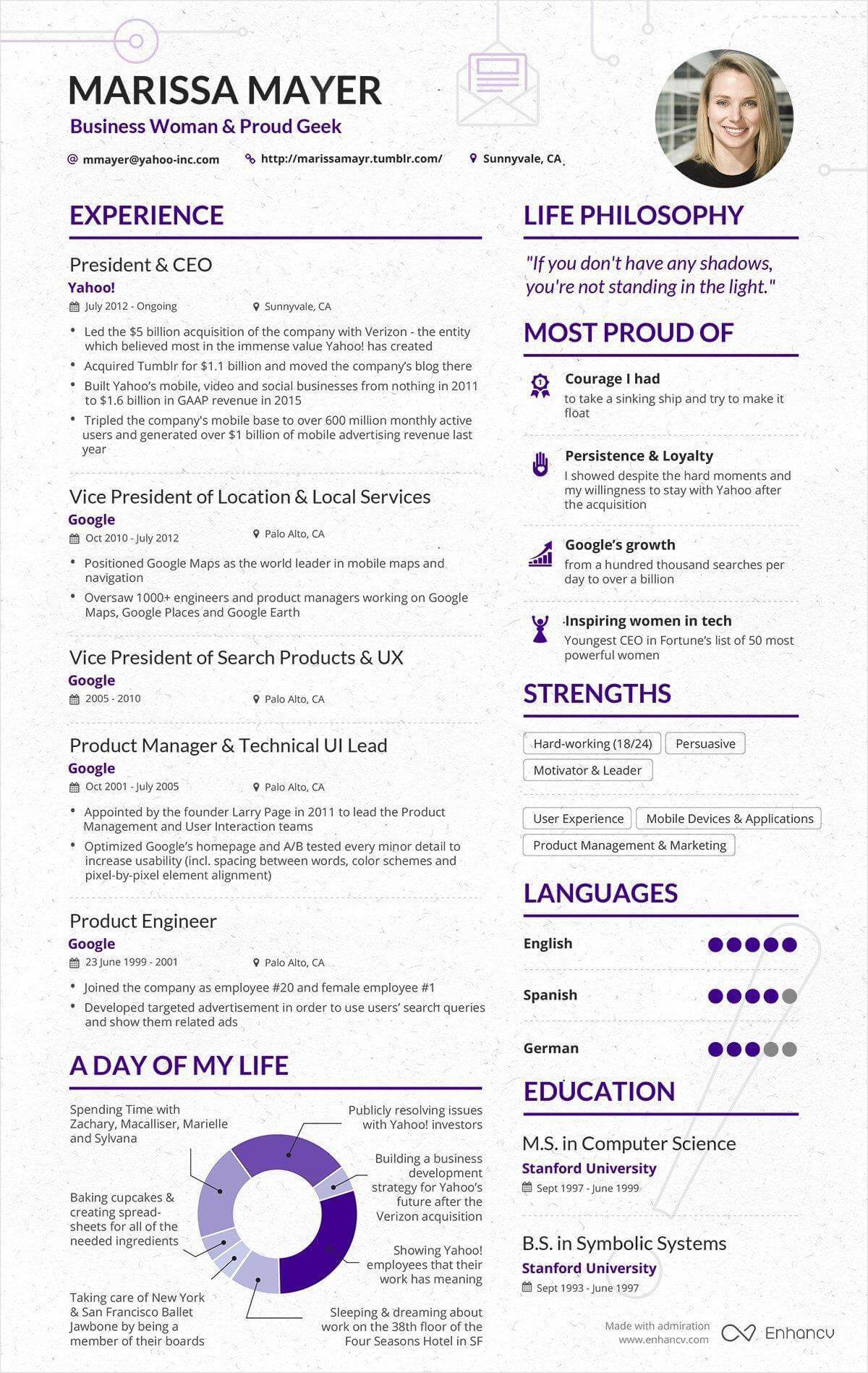 Yahoo CEO Marissa Mayer's resume